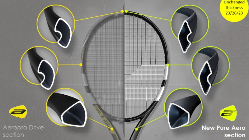 Babolat Pure Aero 2016 beam section