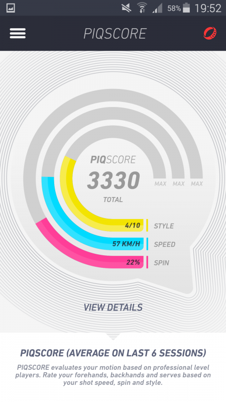 Babolat POP PIQ score