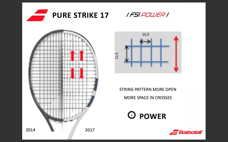 Babolat Pure Strike 2017 (One7) FSI Power