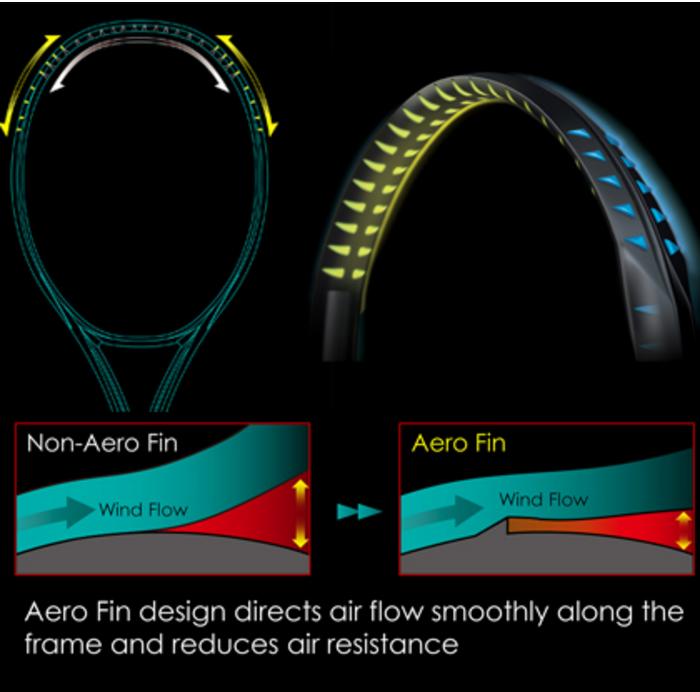 Yonex VCORE SV New Aero Fin Technology