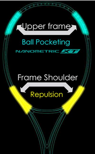 Yonex VCORE SV SV frame build-up